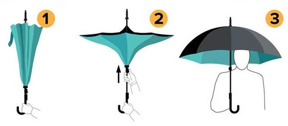 """一款名为""""kazbrella""""的反向折叠雨伞轻松解决了这样的烦恼,一个小小图片"""